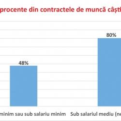 statistici2-1