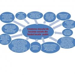 plansa-proceduri-de-crest-a-stocului-de-loc-soc-page-001-1024x791