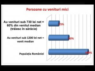 statistici-locuire-all2