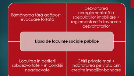 Locuinte sociale publice